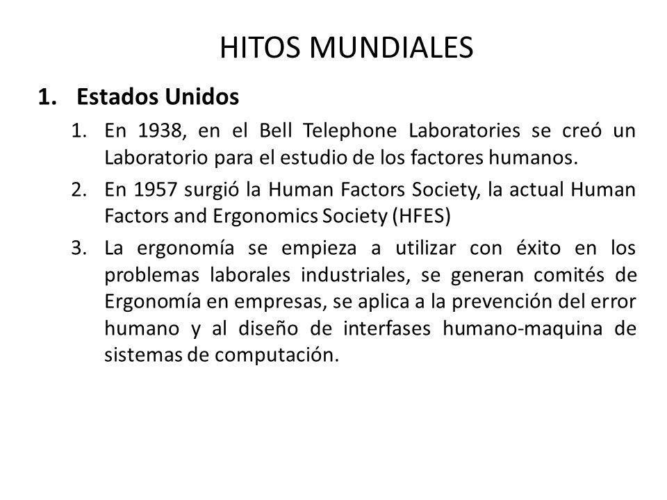 HITOS MUNDIALES 1.Estados Unidos 1.En 1938, en el Bell Telephone Laboratories se creó un Laboratorio para el estudio de los factores humanos. 2.En 195