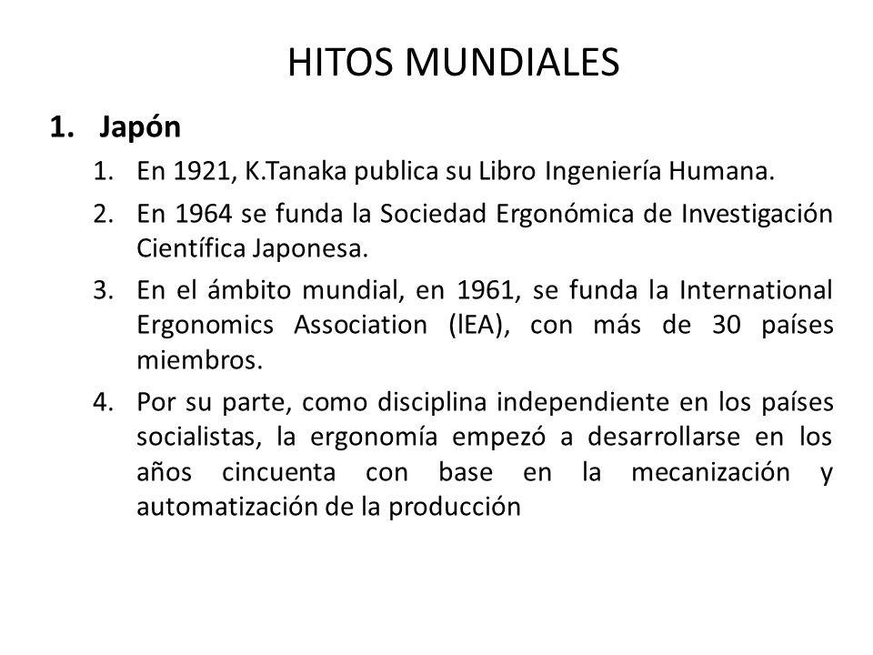 HITOS MUNDIALES 1.Japón 1.En 1921, K.Tanaka publica su Libro Ingeniería Humana. 2.En 1964 se funda la Sociedad Ergonómica de Investigación Científica