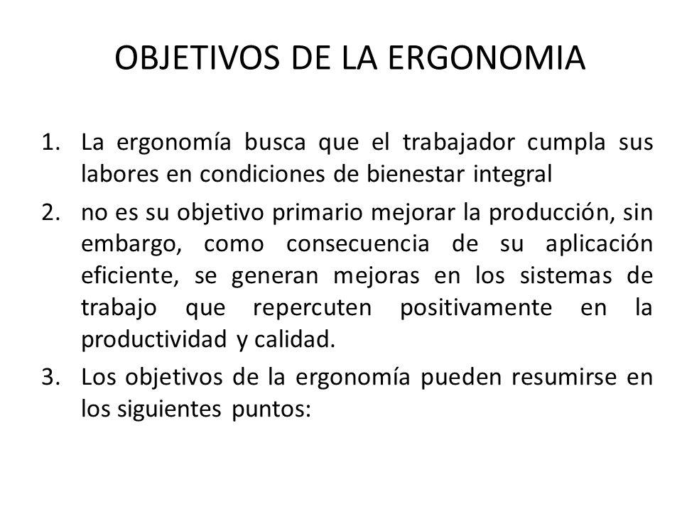1.La ergonomía busca que el trabajador cumpla sus labores en condiciones de bienestar integral 2.no es su objetivo primario mejorar la producción, sin embargo, como consecuencia de su aplicación eficiente, se generan mejoras en los sistemas de trabajo que repercuten positivamente en la productividad y calidad.