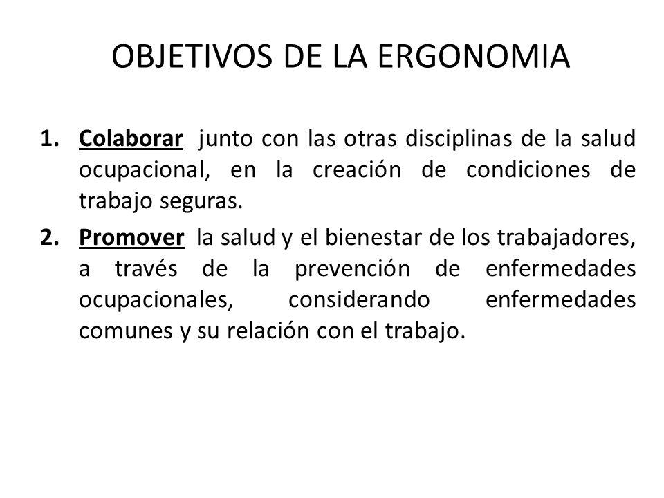OBJETIVOS DE LA ERGONOMIA 1.Colaborar junto con las otras disciplinas de la salud ocupacional, en la creación de condiciones de trabajo seguras. 2.Pro
