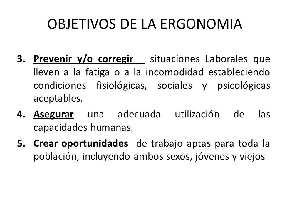 OBJETIVOS DE LA ERGONOMIA 3.Prevenir y/o corregir situaciones Laborales que lleven a la fatiga o a la incomodidad estableciendo condiciones fisiológicas, sociales y psicológicas aceptables.