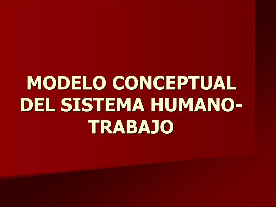MODELO CONCEPTUAL DEL SISTEMA HUMANO- TRABAJO