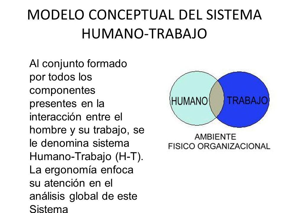 Al conjunto formado por todos los componentes presentes en la interacción entre el hombre y su trabajo, se le denomina sistema Humano-Trabajo (H-T). L