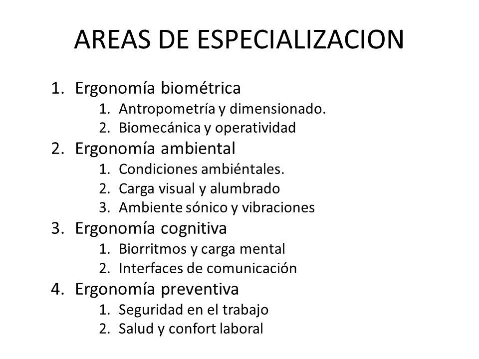 1.Ergonomía biométrica 1.Antropometría y dimensionado. 2.Biomecánica y operatividad 2.Ergonomía ambiental 1.Condiciones ambiéntales. 2.Carga visual y