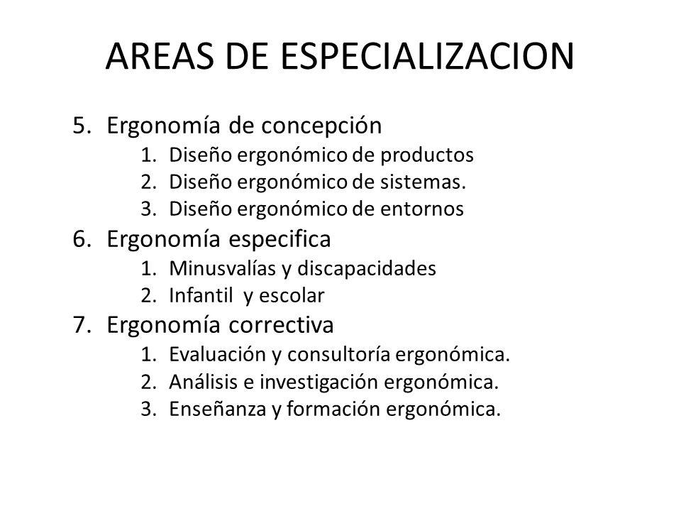 AREAS DE ESPECIALIZACION 5.Ergonomía de concepción 1.Diseño ergonómico de productos 2.Diseño ergonómico de sistemas. 3.Diseño ergonómico de entornos 6