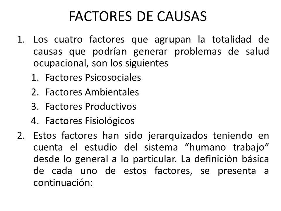 1.Los cuatro factores que agrupan la totalidad de causas que podrían generar problemas de salud ocupacional, son los siguientes 1.Factores Psicosocial
