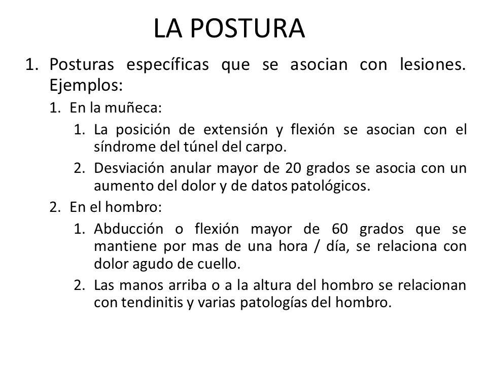 LA POSTURA 1.Posturas específicas que se asocian con lesiones. Ejemplos: 1.En la muñeca: 1.La posición de extensión y flexión se asocian con el síndro