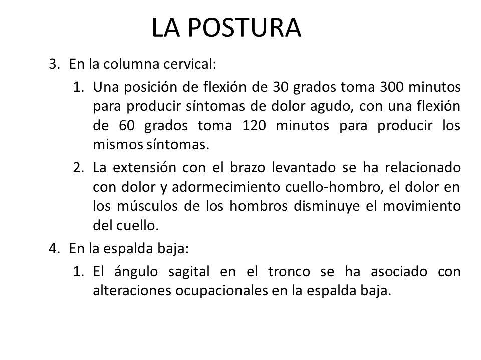 LA POSTURA 3.En la columna cervical: 1.Una posición de flexión de 30 grados toma 300 minutos para producir síntomas de dolor agudo, con una flexión de 60 grados toma 120 minutos para producir los mismos síntomas.