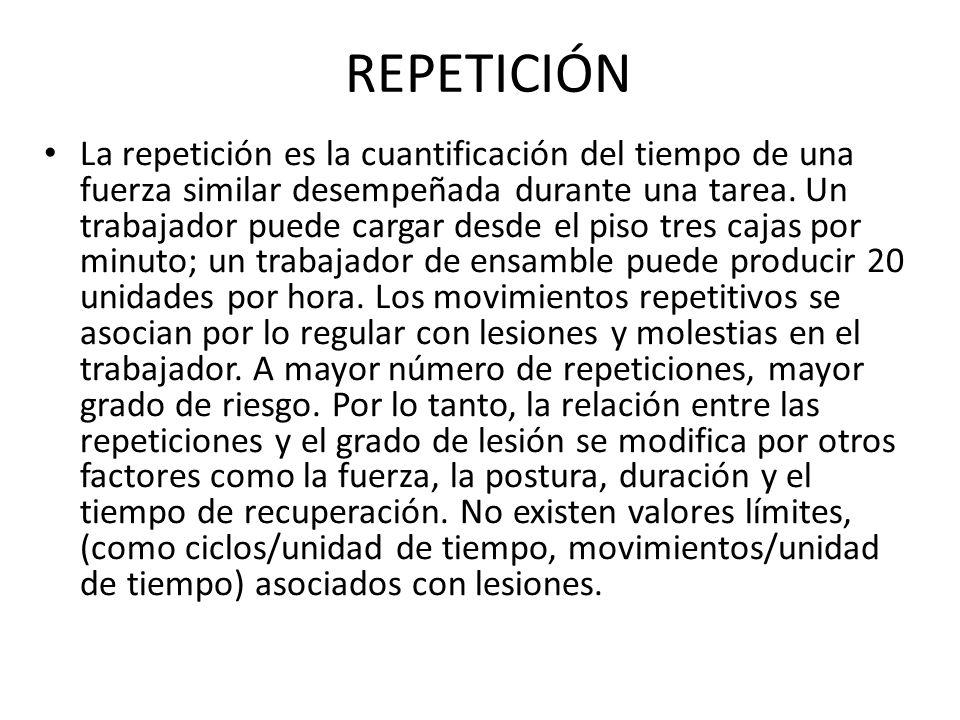 REPETICIÓN La repetición es la cuantificación del tiempo de una fuerza similar desempeñada durante una tarea. Un trabajador puede cargar desde el piso