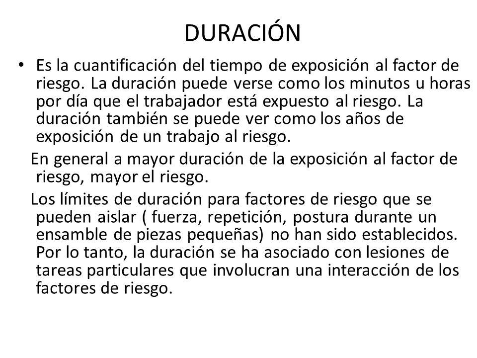 DURACIÓN Es la cuantificación del tiempo de exposición al factor de riesgo.