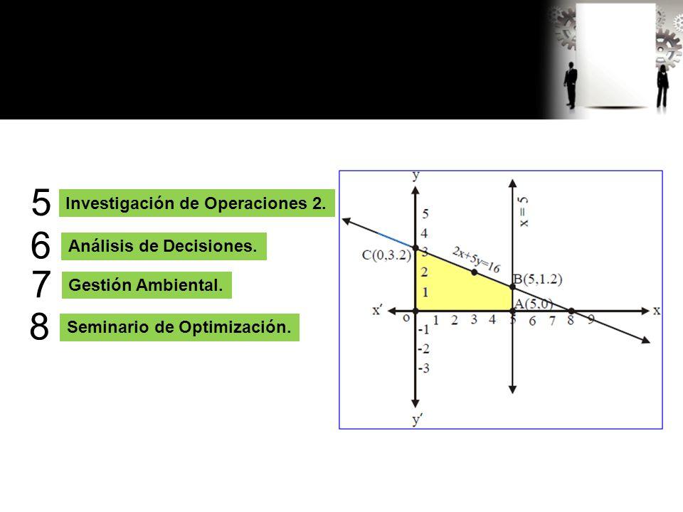 Investigación de Operaciones 2. 5 6 Análisis de Decisiones.