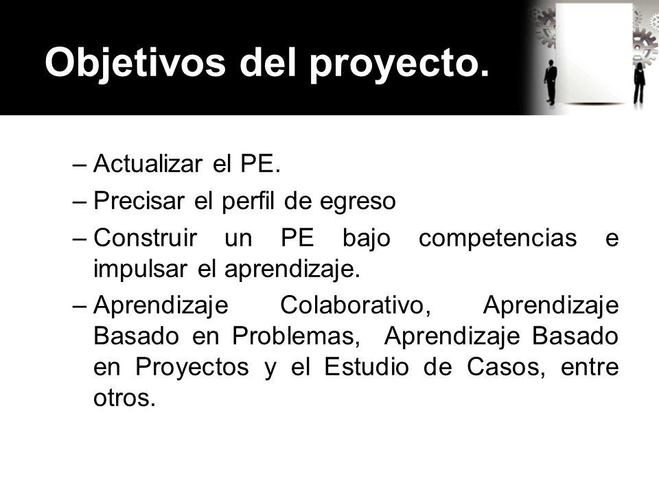 Objetivos del proyecto. –Actualizar el PE.