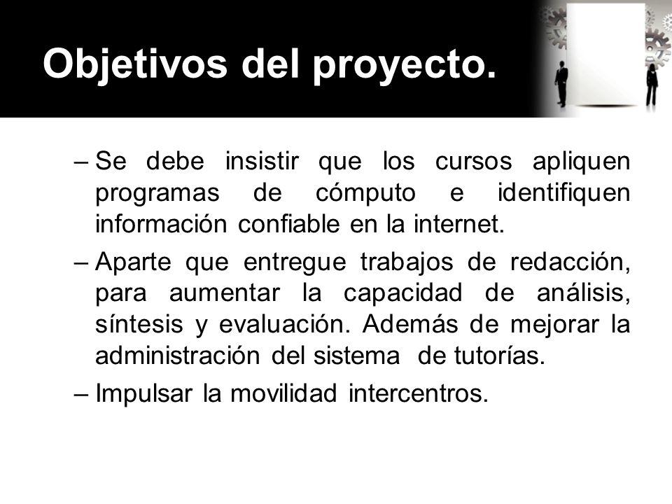 Objetivos del proyecto.–Opción para obtener el grado académico.