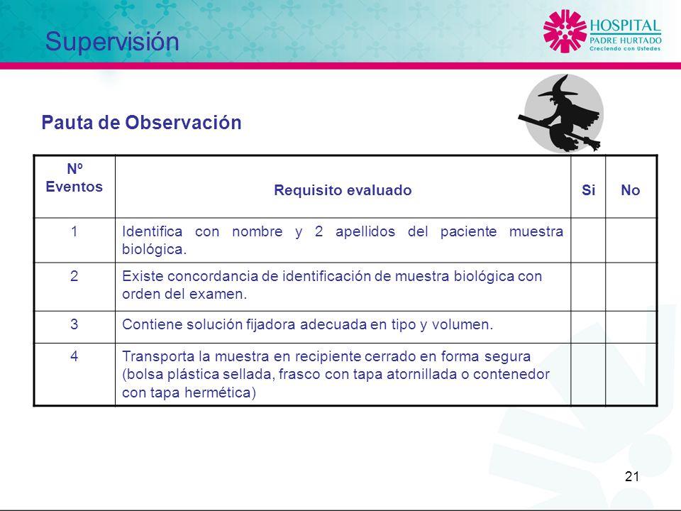 21 Nº Eventos Requisito evaluadoSiNo 1Identifica con nombre y 2 apellidos del paciente muestra biológica. 2Existe concordancia de identificación de mu