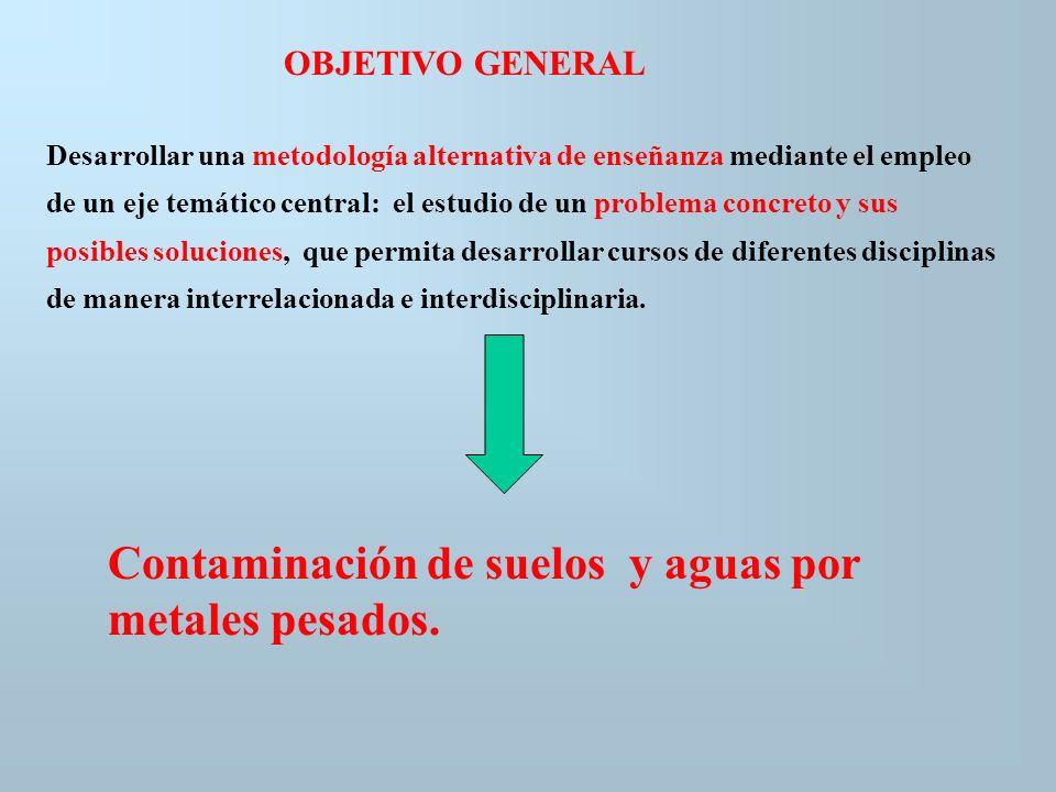 ESCUELA DE CIENCIA Y TECNOLOGÍA (ECyT) DE LA UNIVERSIDAD DE SAN MARTÍN (UNSAM).