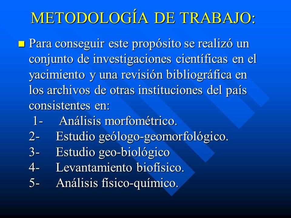 CARACTERÍSTICAS GEOGRÁFICAS (CONT.) Hidrografía: La red hidrográfica de la región es poco desarrollada caracterizada por pequeños arroyos y cañadas in