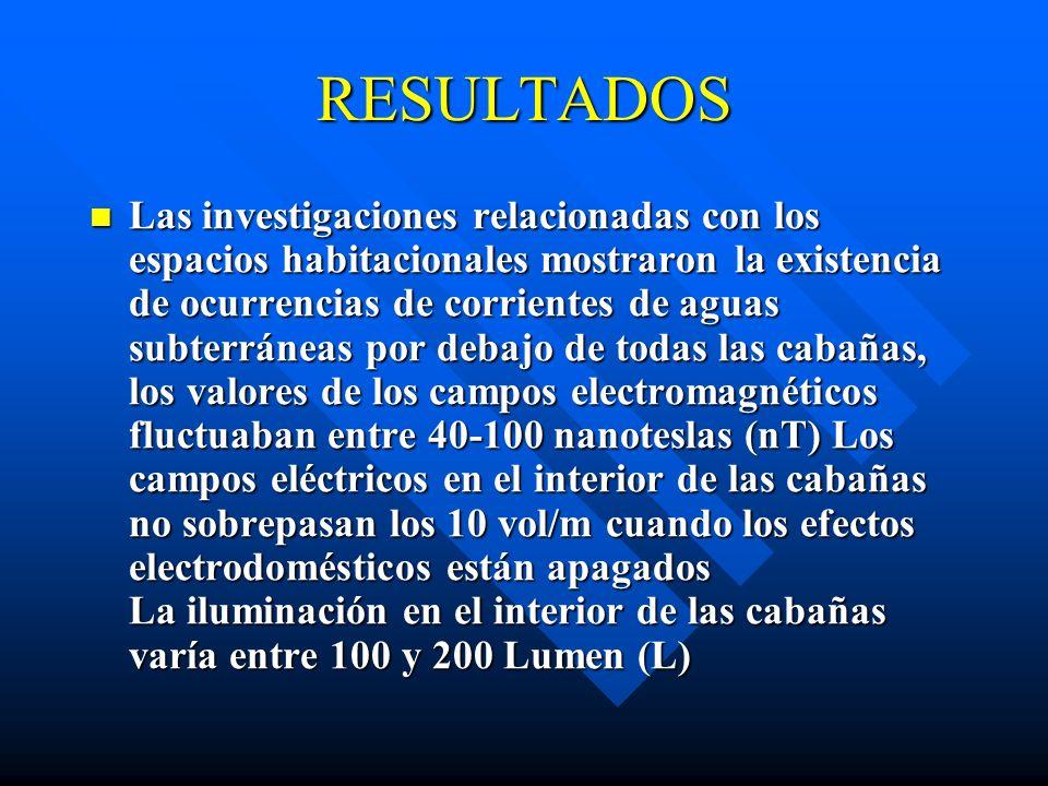 RESULTADOS De acuerdo con el levantamiento radiométrico estas zonas tectónicas están vinculadas con un aumento de la radioactividad con valores anómal
