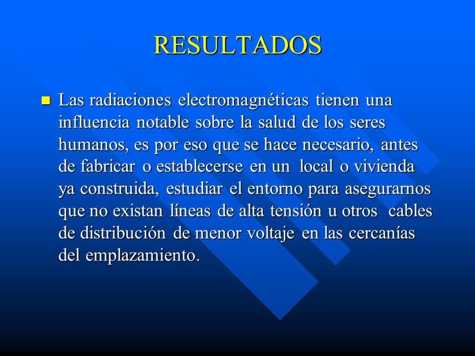 RESULTADOS Si observamos los valores de la radioactividad en los locales del área de salud y lo comparamos con el valor promedio de España que es de 1