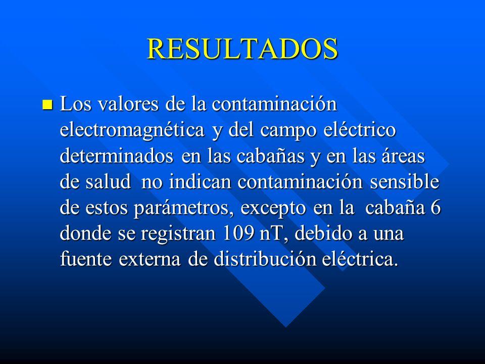 RESULTADOS Por lo general los campos electromagnéticos se relacionan con las alteraciones del aparato reproductor, con el sistema neurológico, cardiov