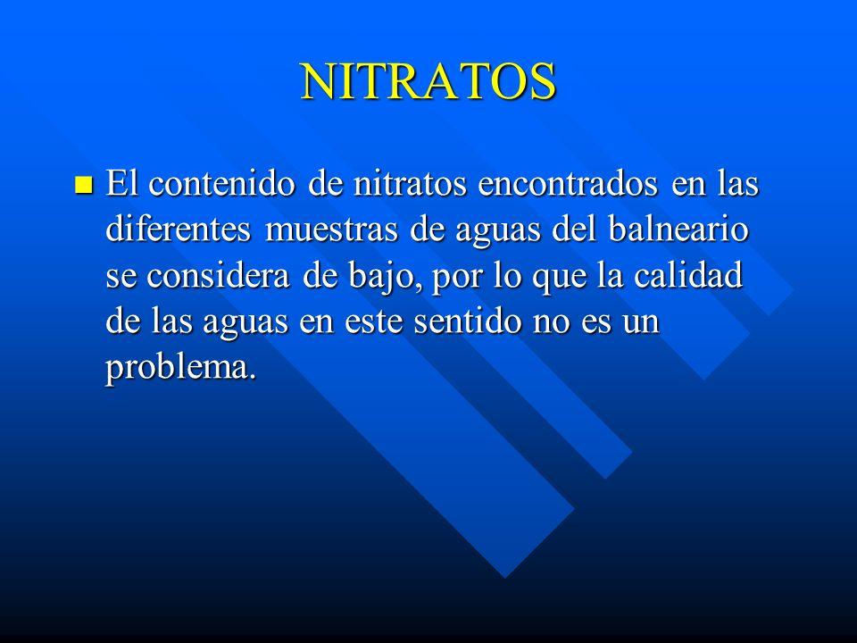 NITRITOS: Los valores de nitrito encontrados en las aguas del balneario resultaron bajos (0.02 y 0.03), por lo que la calidad del agua en este sentido