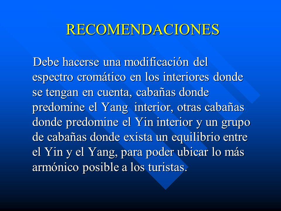 RECOMENDACIONES 2.- Se debe de realizar un estudio detallado de los locales donde se administran los tratamientos y las consultas con el fin de armoni