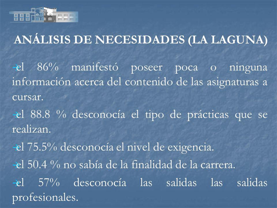 ANÁLISIS DE NECESIDADES (LA LAGUNA) el 86% manifestó poseer poca o ninguna información acerca del contenido de las asignaturas a cursar. el 88.8 % des