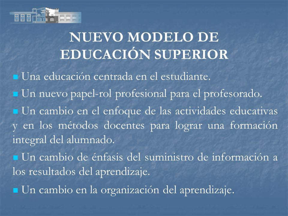 NUEVO MODELO DE EDUCACIÓN SUPERIOR Una educación centrada en el estudiante. Un nuevo papel-rol profesional para el profesorado. Un cambio en el enfoqu