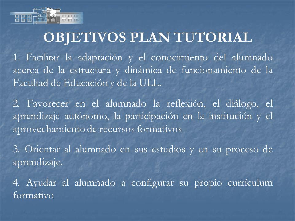 OBJETIVOS PLAN TUTORIAL 1. Facilitar la adaptación y el conocimiento del alumnado acerca de la estructura y dinámica de funcionamiento de la Facultad