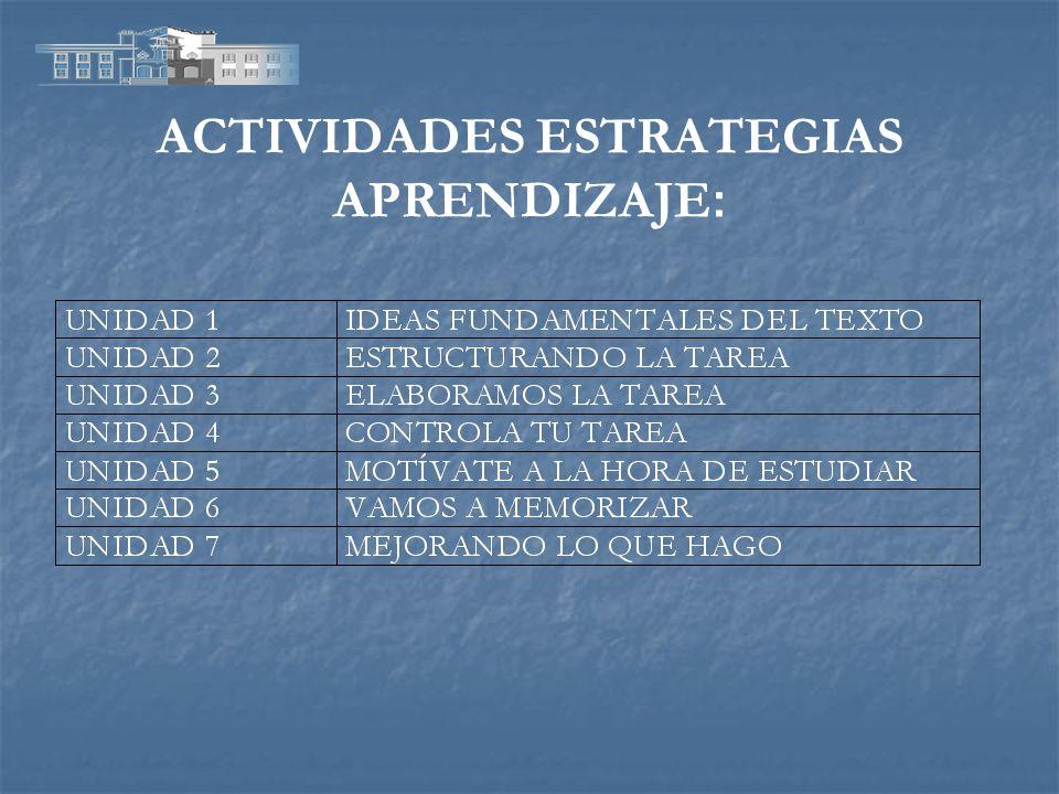 ACTIVIDADES ESTRATEGIAS APRENDIZAJE :