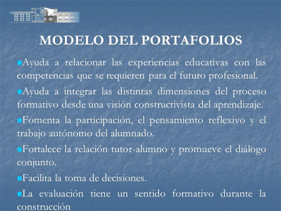 MODELO DEL PORTAFOLIOS Ayuda a relacionar las experiencias educativas con las competencias que se requieren para el futuro profesional. Ayuda a integr