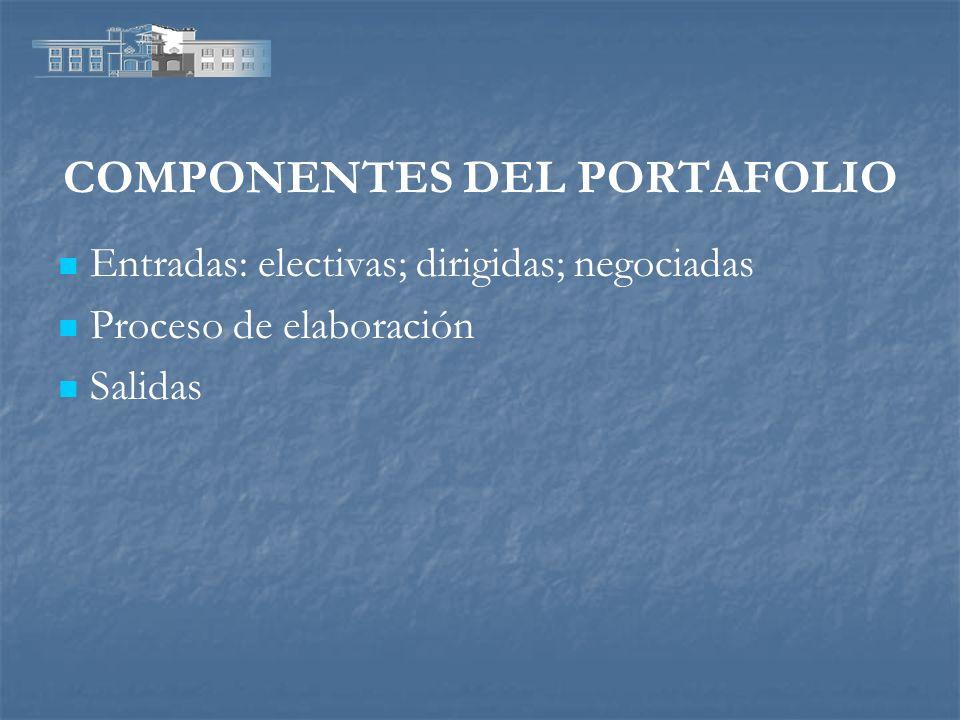 COMPONENTES DEL PORTAFOLIO Entradas: electivas; dirigidas; negociadas Proceso de elaboración Salidas