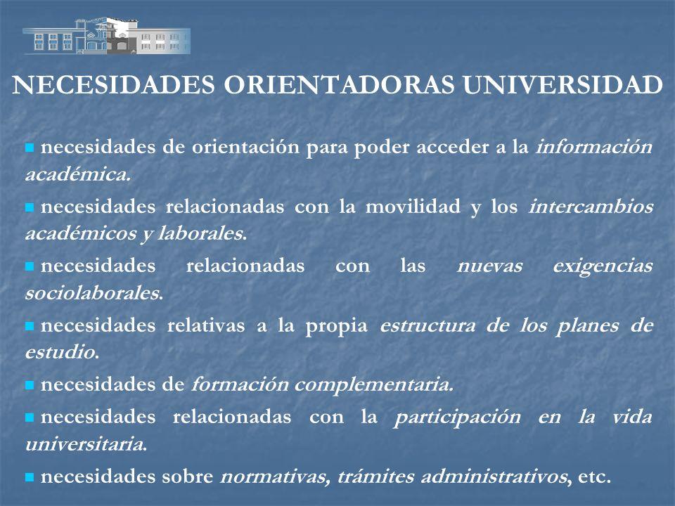 NECESIDADES ORIENTADORAS UNIVERSIDAD necesidades de orientación para poder acceder a la información académica. necesidades relacionadas con la movilid