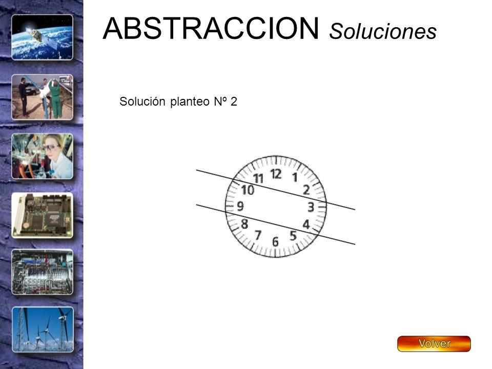 ABSTRACCION Soluciones Solución planteo Nº 2
