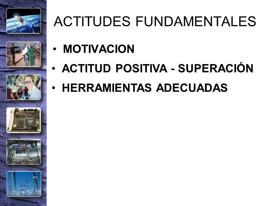 ACTITUDES FUNDAMENTALES MOTIVACION ACTITUD POSITIVA - SUPERACIÓN HERRAMIENTAS ADECUADAS