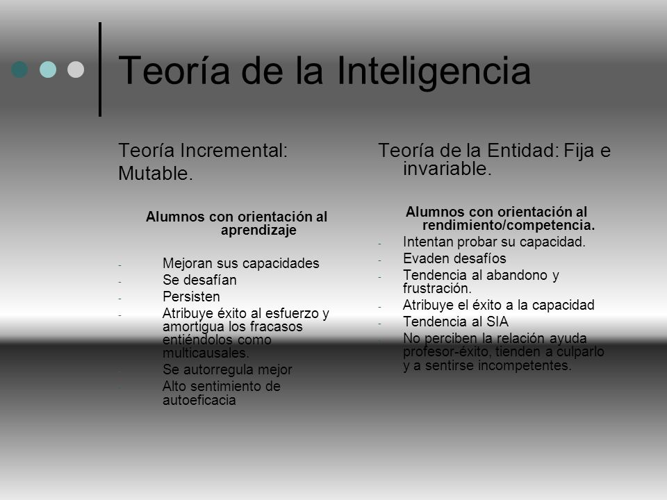 Teoría de la Inteligencia Teoría Incremental: Mutable.