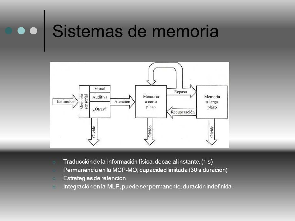 Sistemas de memoria Traducción de la información física, decae al instante. (1 s) Permanencia en la MCP-MO, capacidad limitada (30 s duración) Estrate
