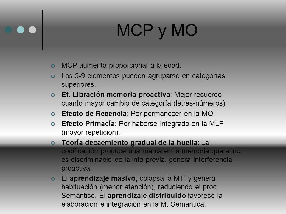 MCP y MO MCP aumenta proporcional a la edad. Los 5-9 elementos pueden agruparse en categorías superiores. Ef. Libración memoria proactiva: Mejor recue