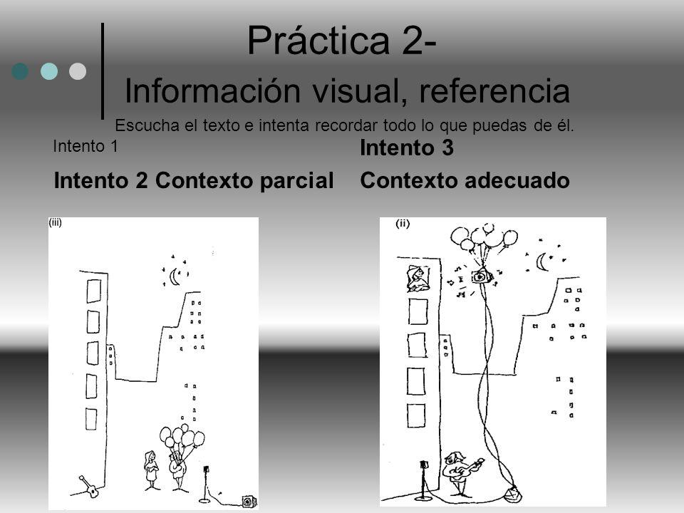 Práctica 2- Información visual, referencia Intento 2 Contexto parcial Intento 3 Contexto adecuado Escucha el texto e intenta recordar todo lo que pued