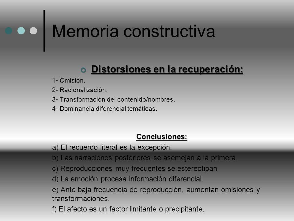 Memoria constructiva Distorsiones en la recuperación: Distorsiones en la recuperación: 1- Omisión. 2- Racionalización. 3- Transformación del contenido