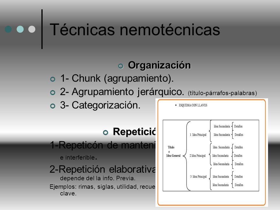 Técnicas nemotécnicas Organización Organización 1- Chunk (agrupamiento). 2- Agrupamiento jerárquico. (título-párrafos-palabras) 3- Categorización. Rep