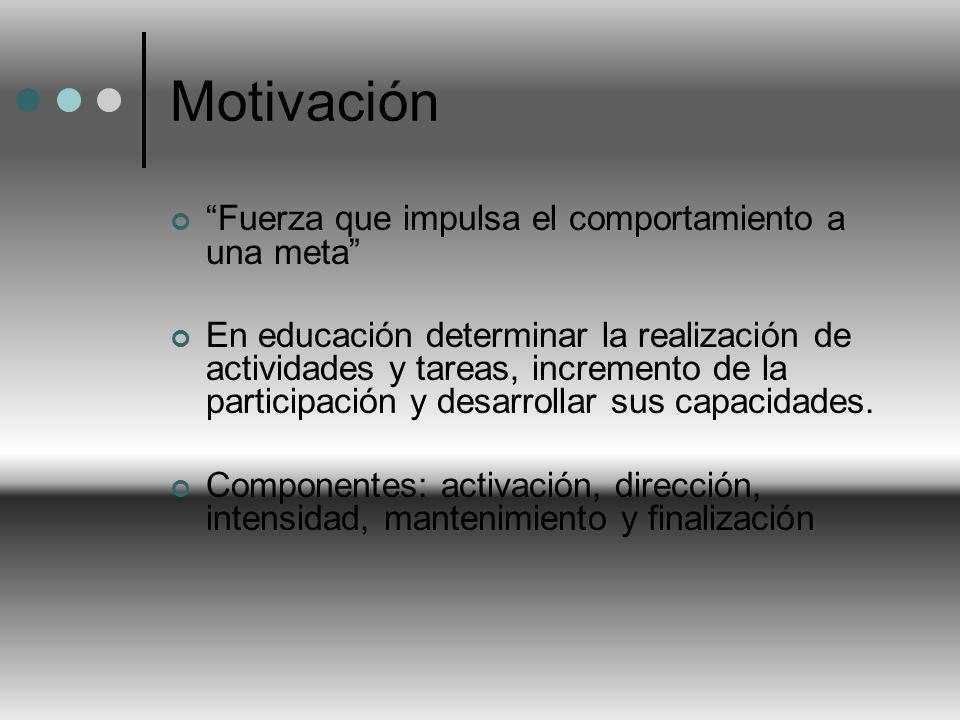 Motivación Fuerza que impulsa el comportamiento a una meta En educación determinar la realización de actividades y tareas, incremento de la participac