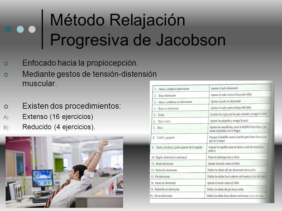 Método Relajación Progresiva de Jacobson Enfocado hacia la propiocepción. Mediante gestos de tensión-distensión muscular. Existen dos procedimientos: