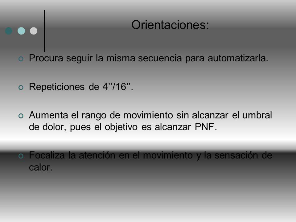 Orientaciones: Procura seguir la misma secuencia para automatizarla. Repeticiones de 4/16. Aumenta el rango de movimiento sin alcanzar el umbral de do