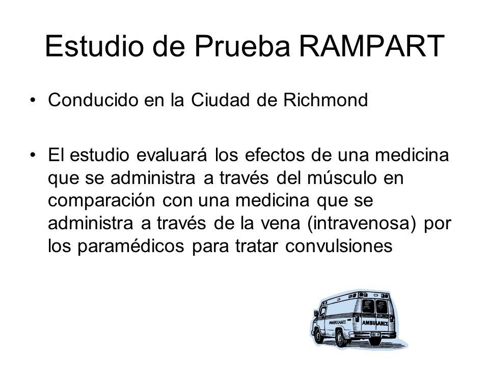 Estudio de Prueba RAMPART Conducido en la Ciudad de Richmond El estudio evaluará los efectos de una medicina que se administra a través del músculo en