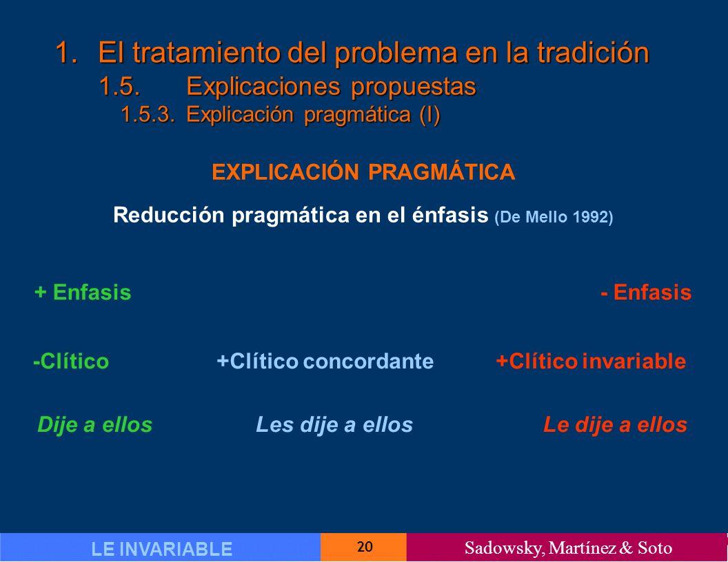 20 LE INVARIABLE Sadowsky, Martínez & Soto 1.El tratamiento del problema en la tradición 1.5.Explicaciones propuestas 1.5.3.Explicación pragmática (I) EXPLICACIÓN PRAGMÁTICA Reducción pragmática en el énfasis (De Mello 1992) + Enfasis - Enfasis -Clítico +Clítico concordante +Clítico invariable Dije a ellos Les dije a ellos Le dije a ellos
