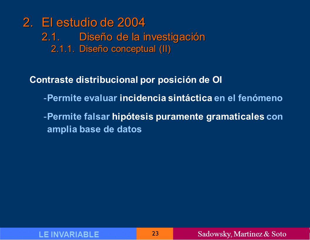 23 LE INVARIABLE Sadowsky, Martínez & Soto 2.El estudio de 2004 2.1.Diseño de la investigación 2.1.1.Diseño conceptual (II) Contraste distribucional por posición de OI -Permite evaluar incidencia sintáctica en el fenómeno -Permite falsar hipótesis puramente gramaticales con amplia base de datos