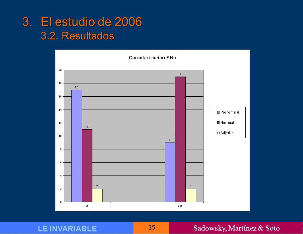 35 LE INVARIABLE Sadowsky, Martínez & Soto 3.El estudio de 2006 3.2. Resultados