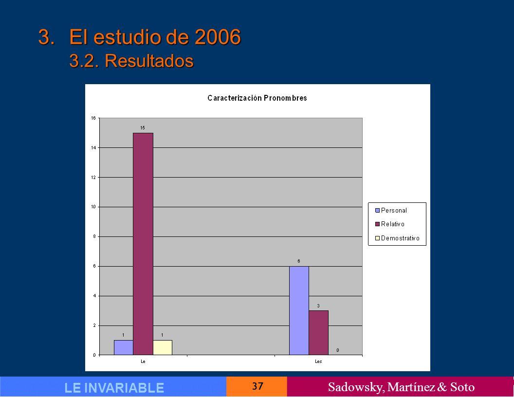 37 LE INVARIABLE Sadowsky, Martínez & Soto 3.El estudio de 2006 3.2. Resultados