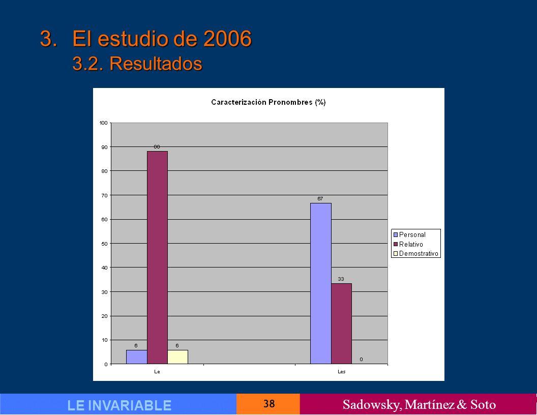38 LE INVARIABLE Sadowsky, Martínez & Soto 3.El estudio de 2006 3.2. Resultados