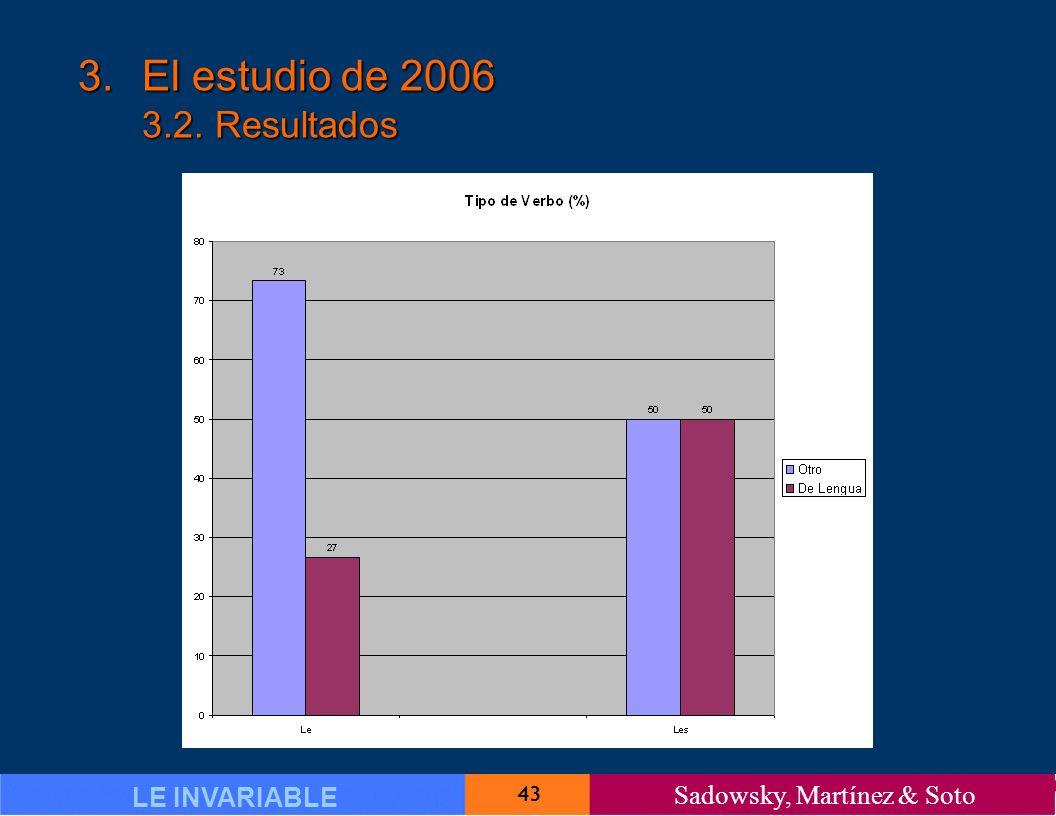 43 LE INVARIABLE Sadowsky, Martínez & Soto 3.El estudio de 2006 3.2. Resultados